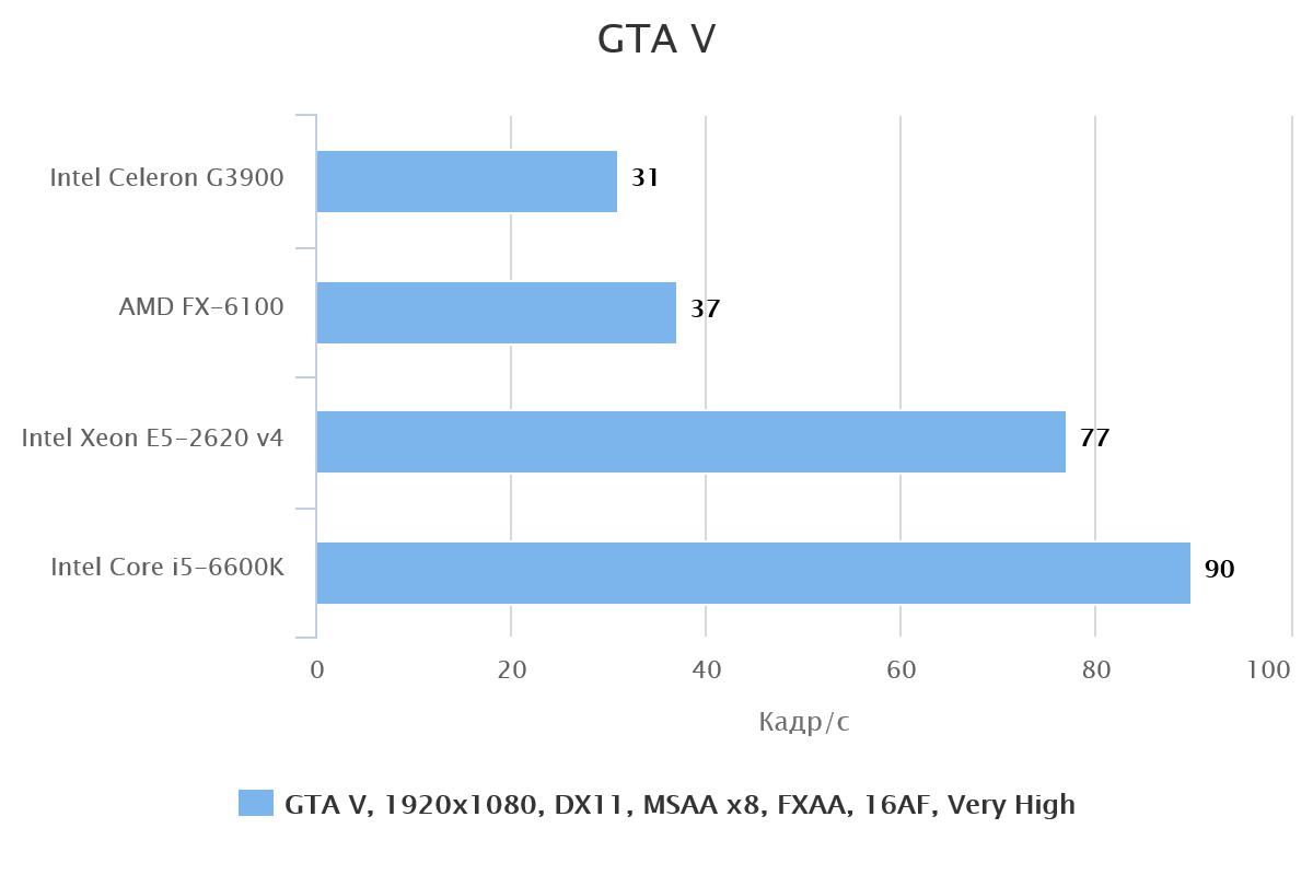 gta-v-57498-1