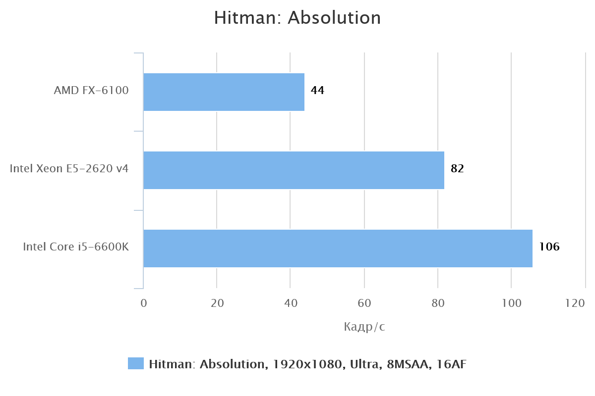 hitman-absolution-57075-1