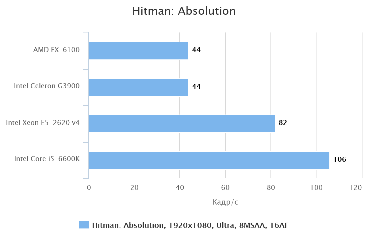 hitman-absolution-57498-1