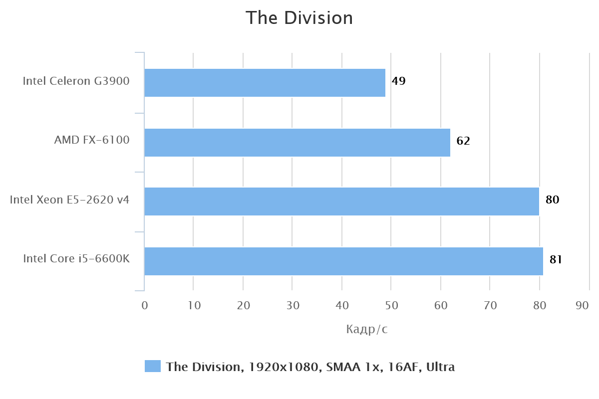 the-division-57498-1