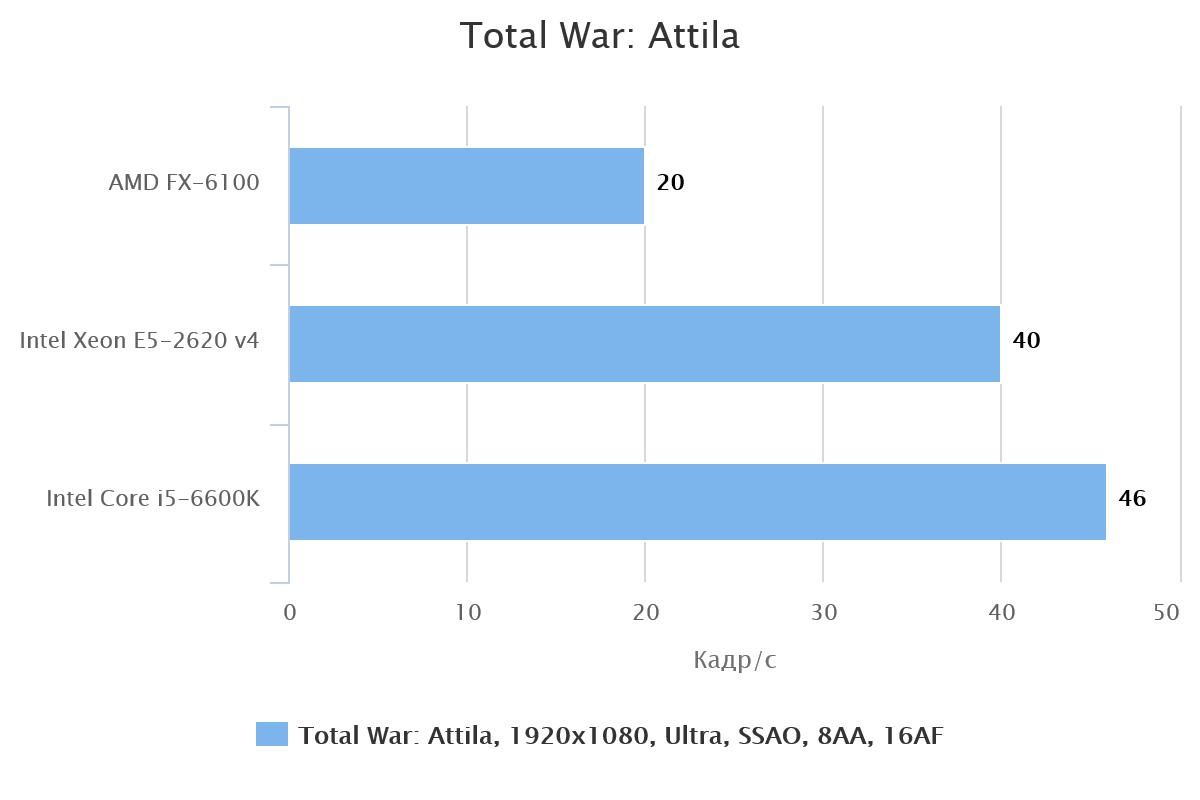 total-war-attila-57075-1