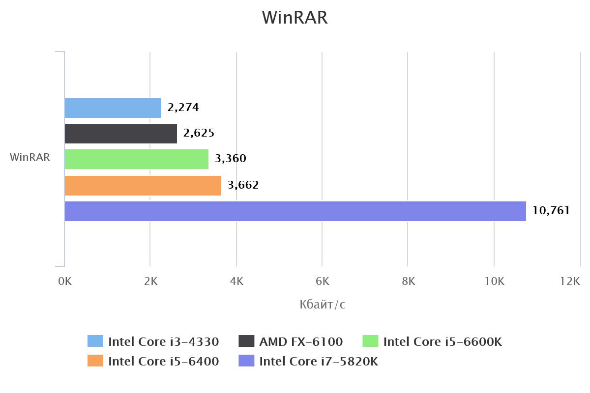winrar-57075-1