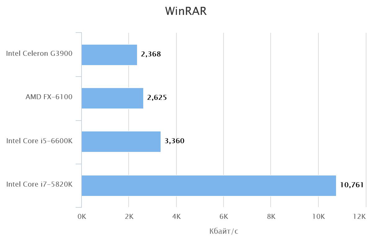 winrar-57498-1
