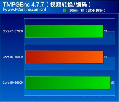 intel-kaby-lake-core-i5-7600k-review_tmpgenc