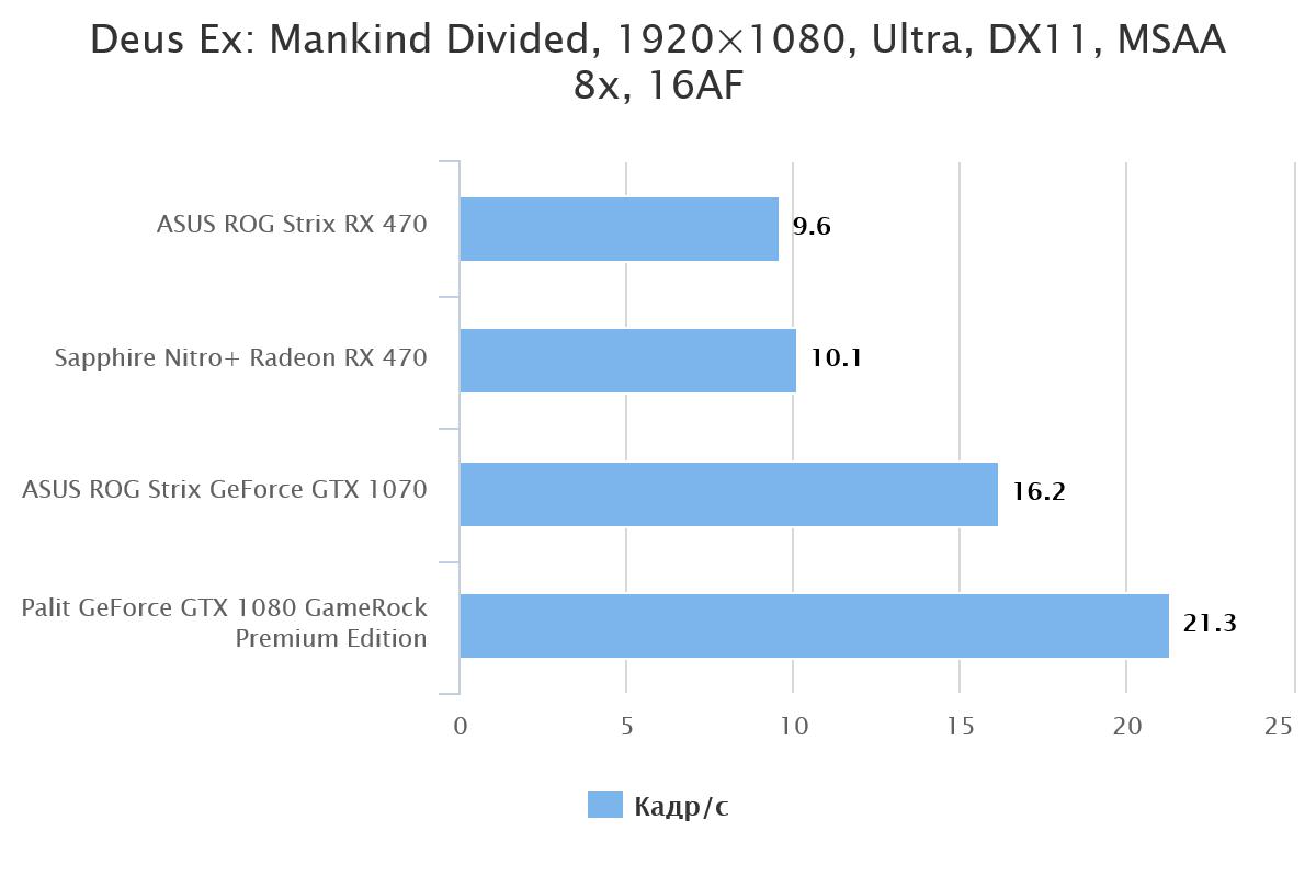 deus-ex-mankind-divided-1920x1080-ultra-dx11-msaa-8x-16af-59944-1