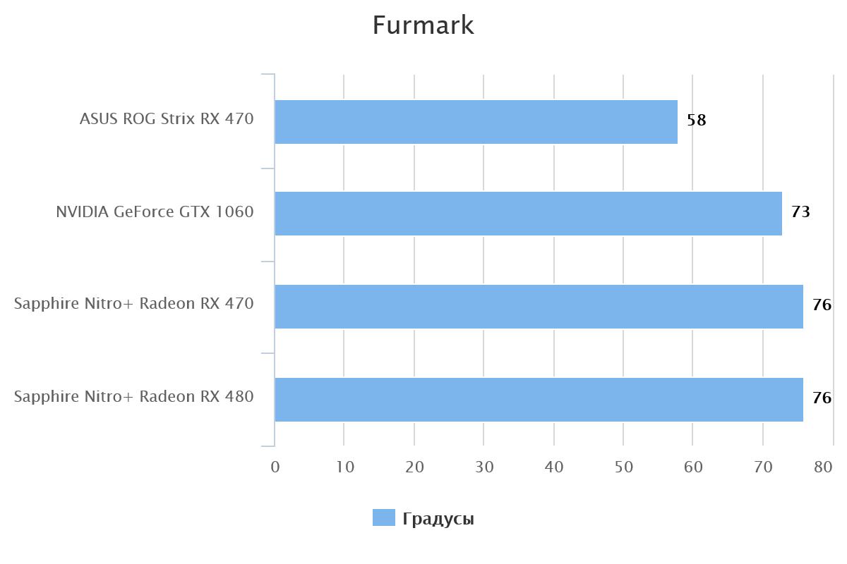 furmark-59944-1