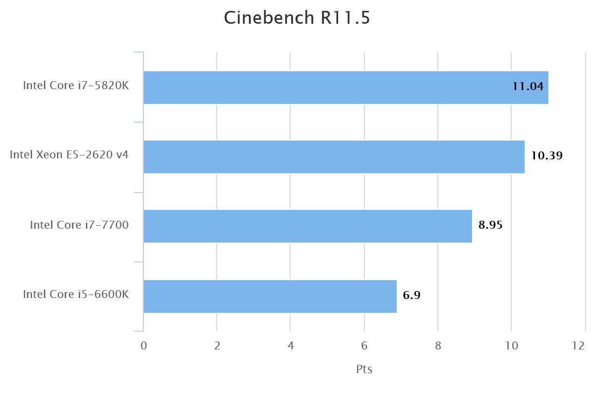 cinebench-r11-5-61308-1
