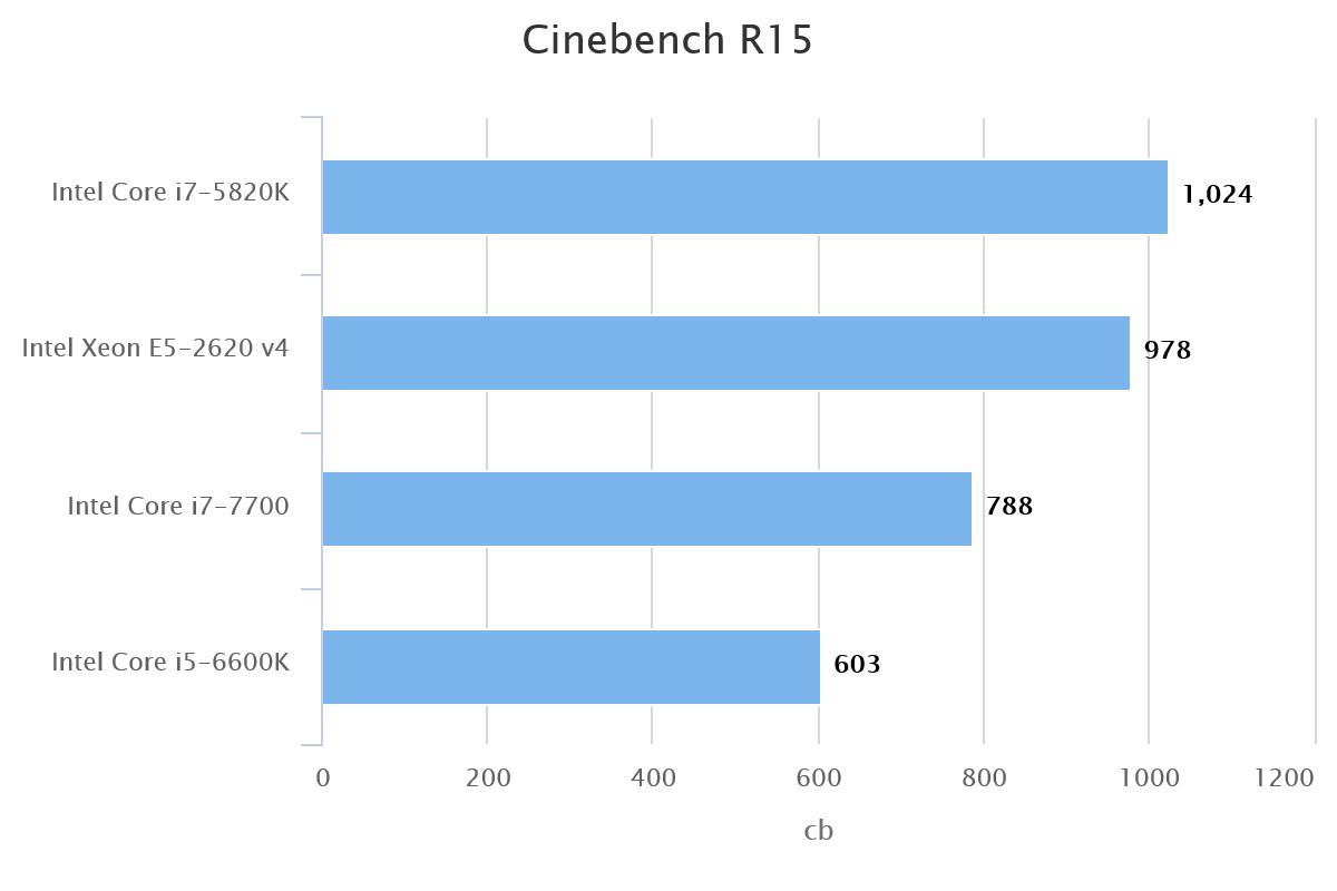 cinebench-r15-61308-1