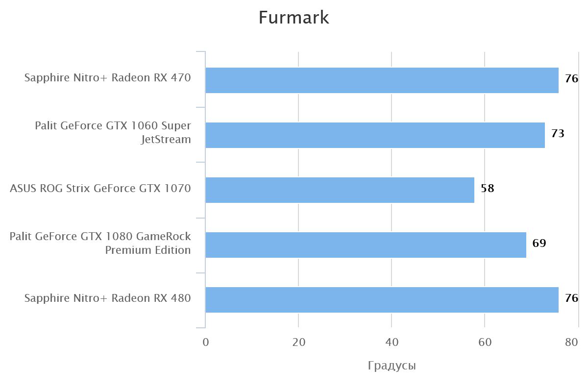 furmark-60446-1
