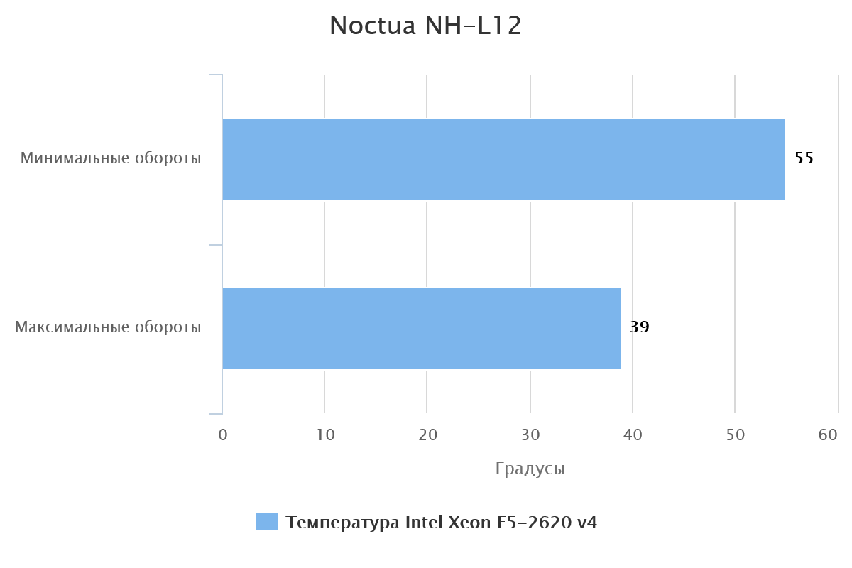 noctua-nh-l12-60507-1