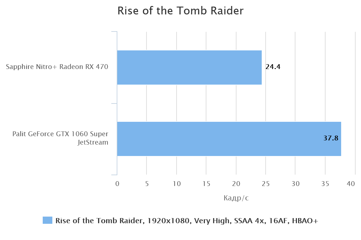 rise-of-the-tomb-raider-60446-1