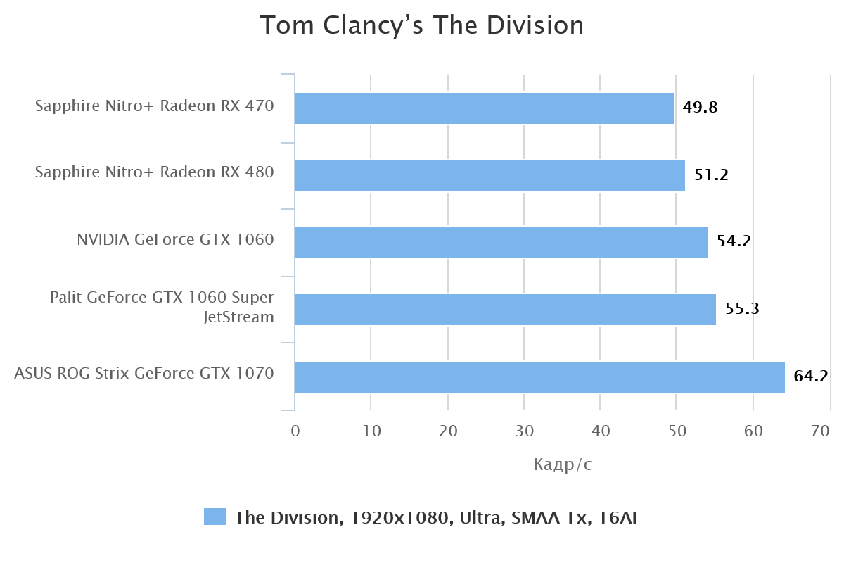 tom-clancy-s-the-division-60446-1