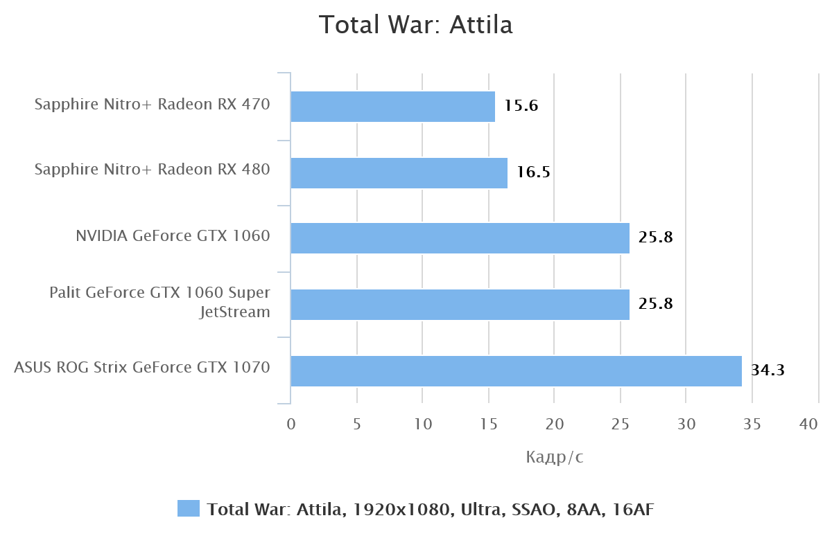 total-war-attila-60446-1