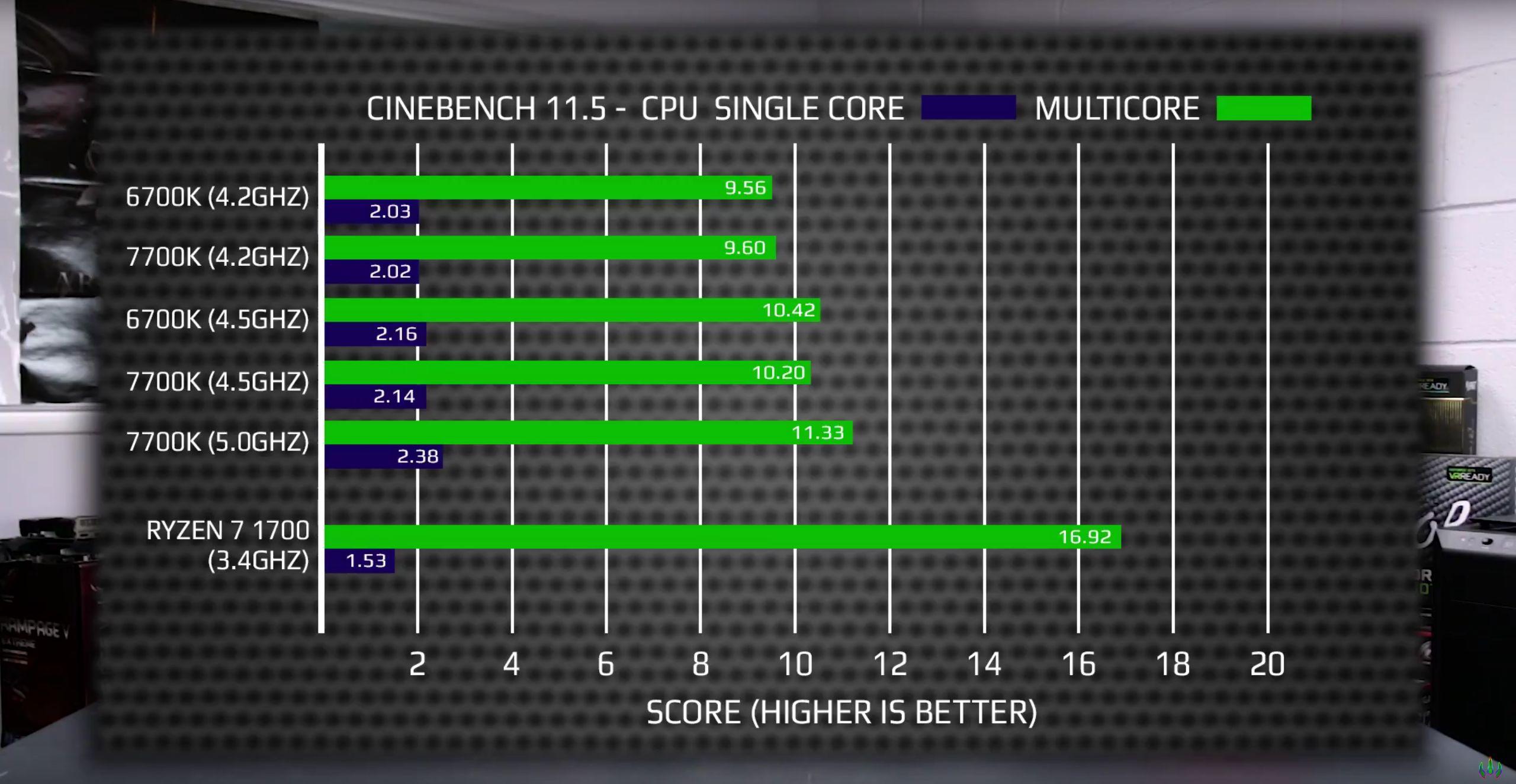 Блок питания Corsair RM750i 750W CP-9020082-EU