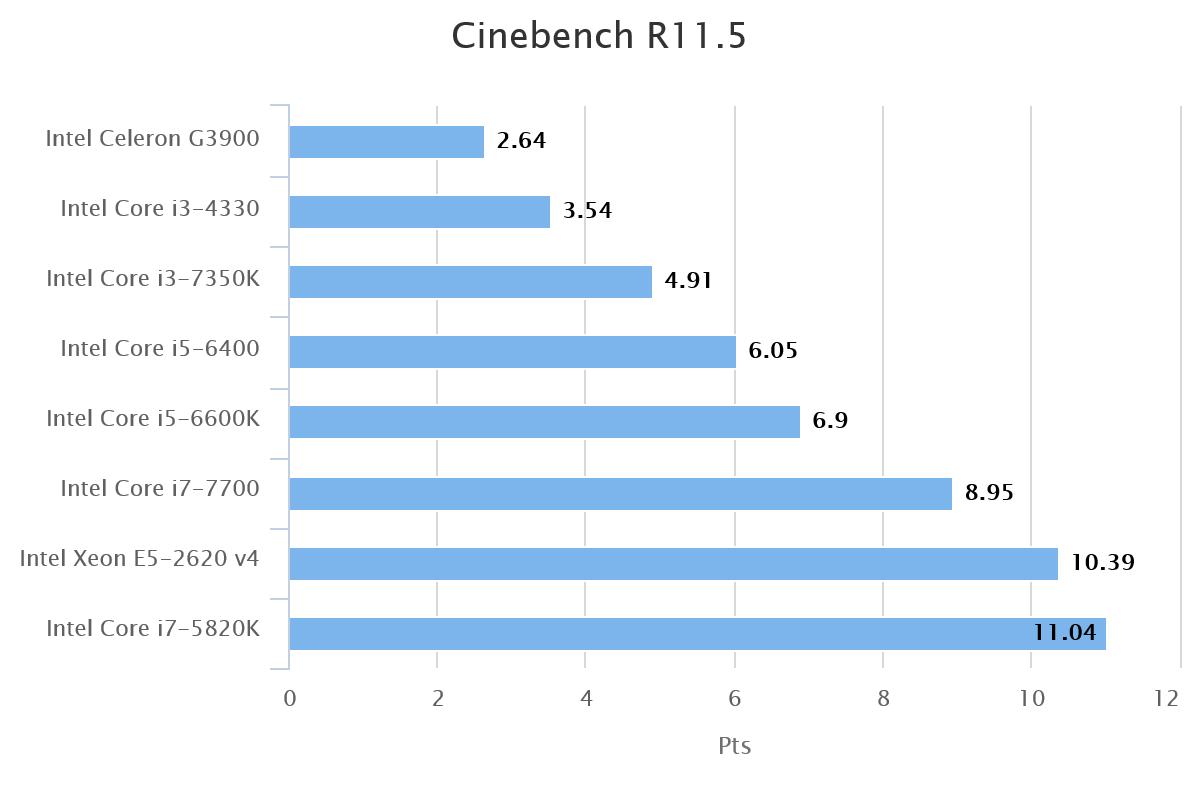 cinebench-r11-5-62624-1