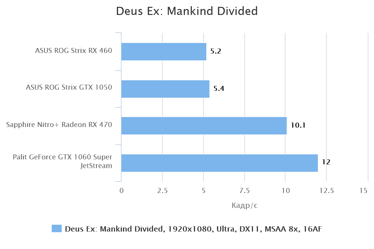 deus-ex-mankind-divided-62201-1