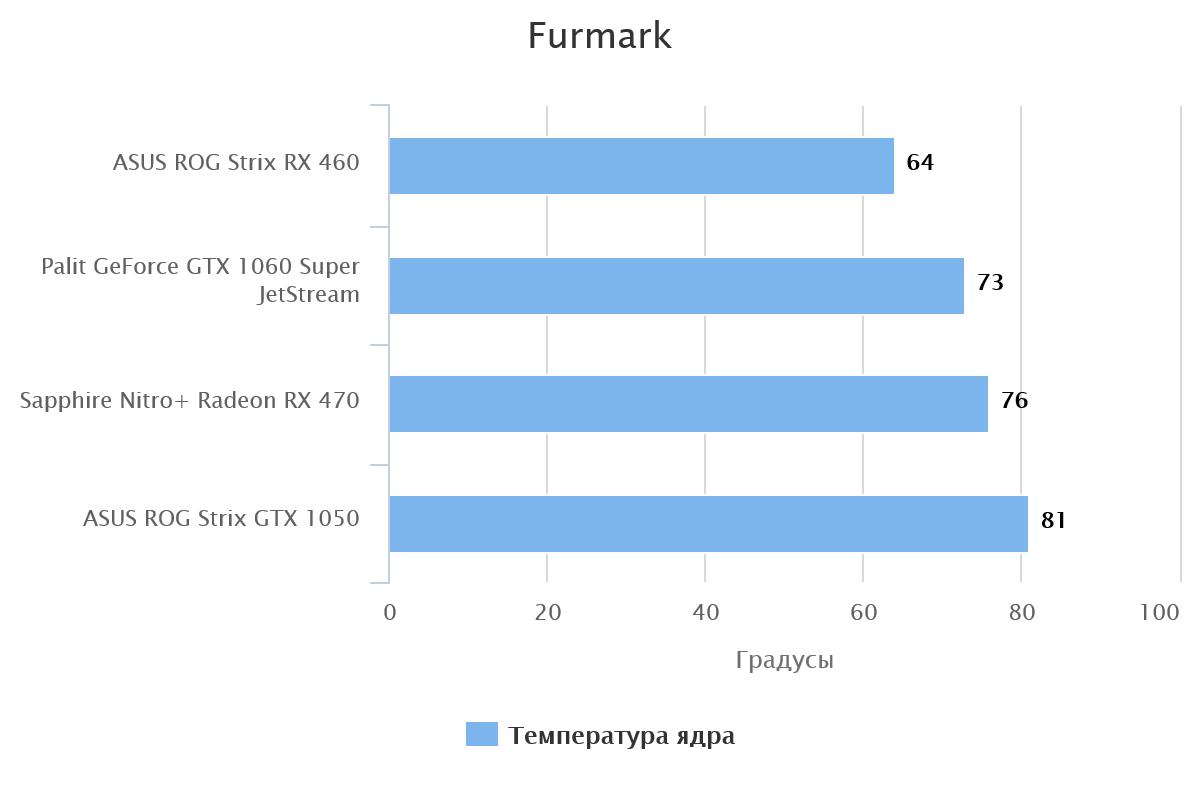 furmark-62201-1