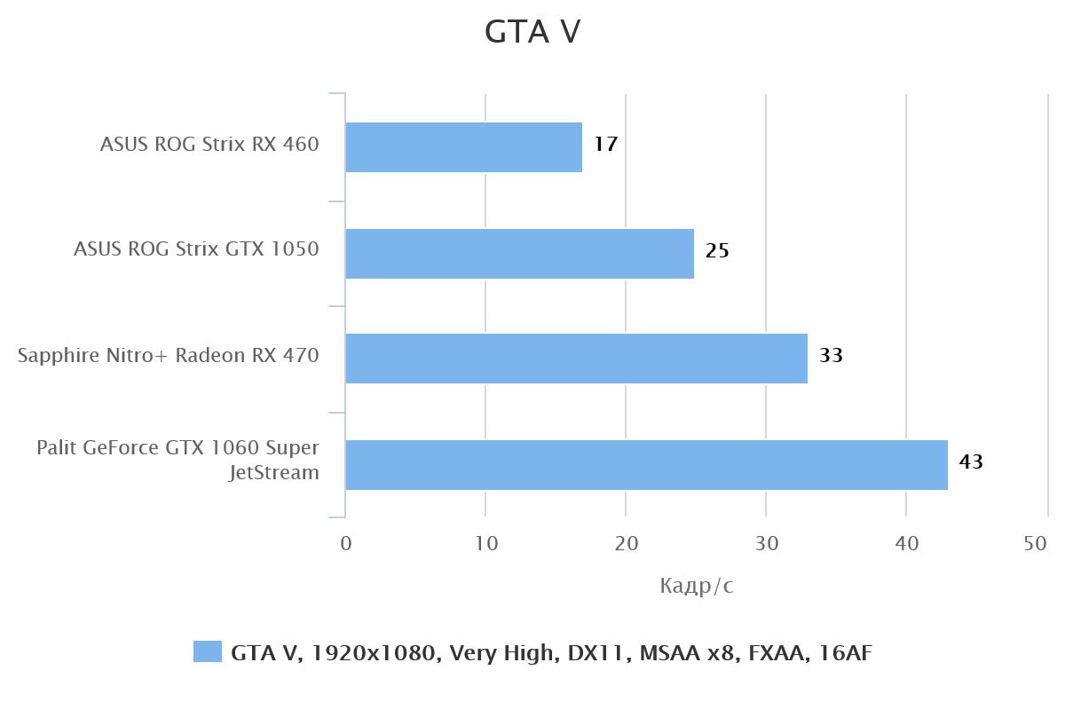 gta-v-62201-1