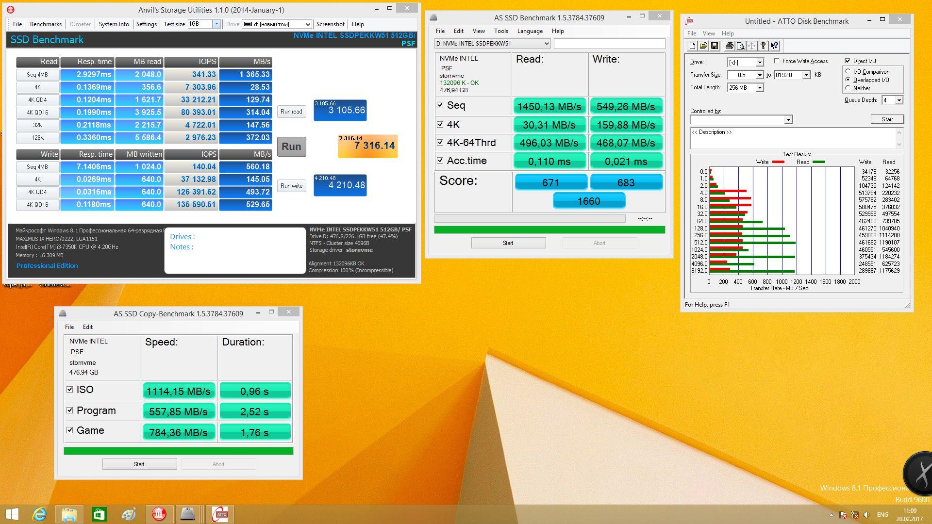 Intel SSD 600p 512 Гбайт в заполненном виде