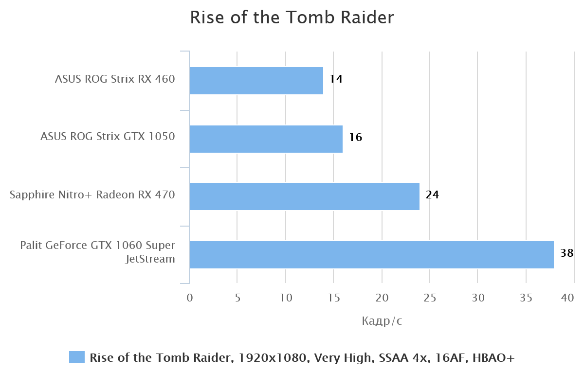 rise-of-the-tomb-raider-62201-1