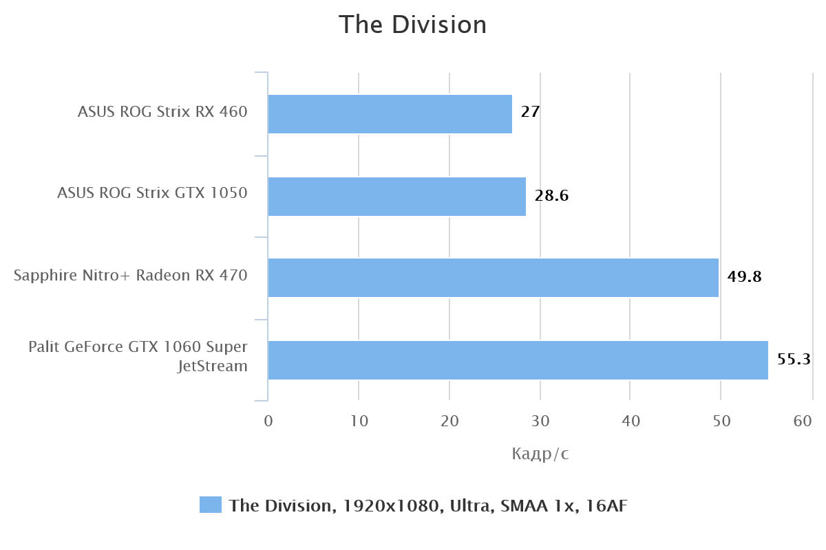the-division-62201-1