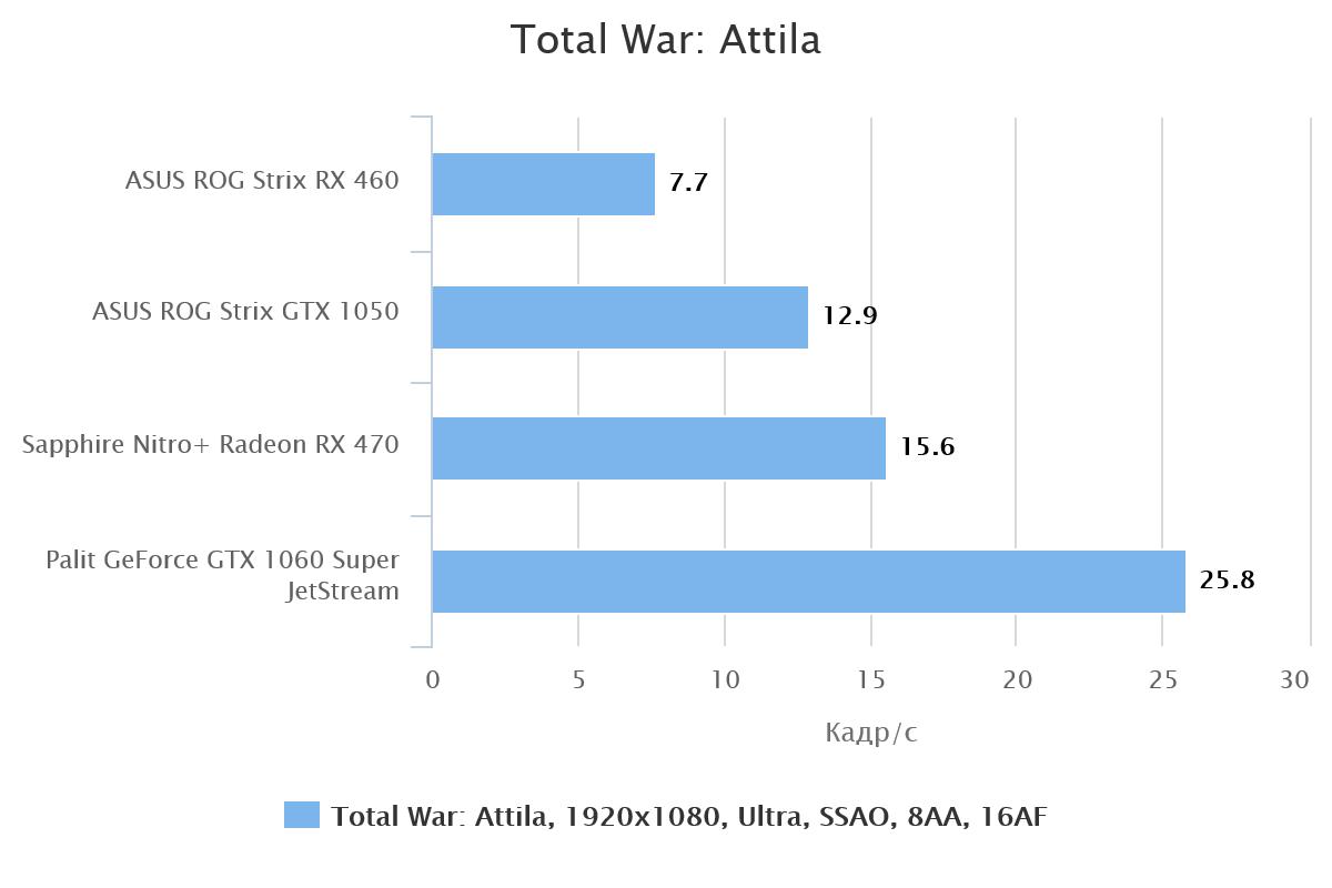 total-war-attila-62201-1