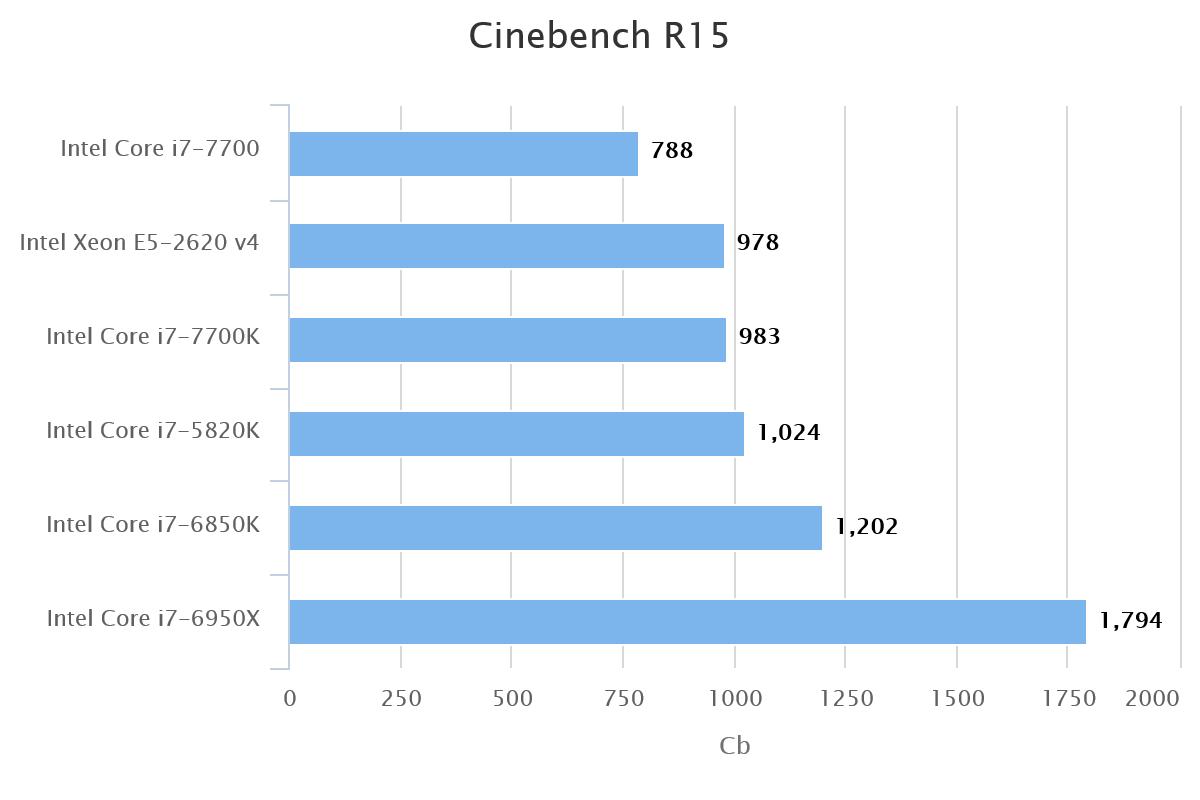 cinebench-r15-63605-1