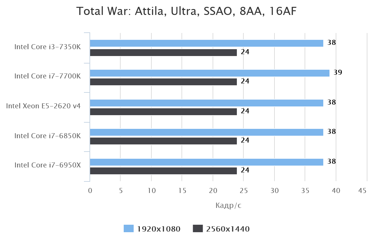 total-war-attila-ultra-ssao-8aa-16af-63605-1