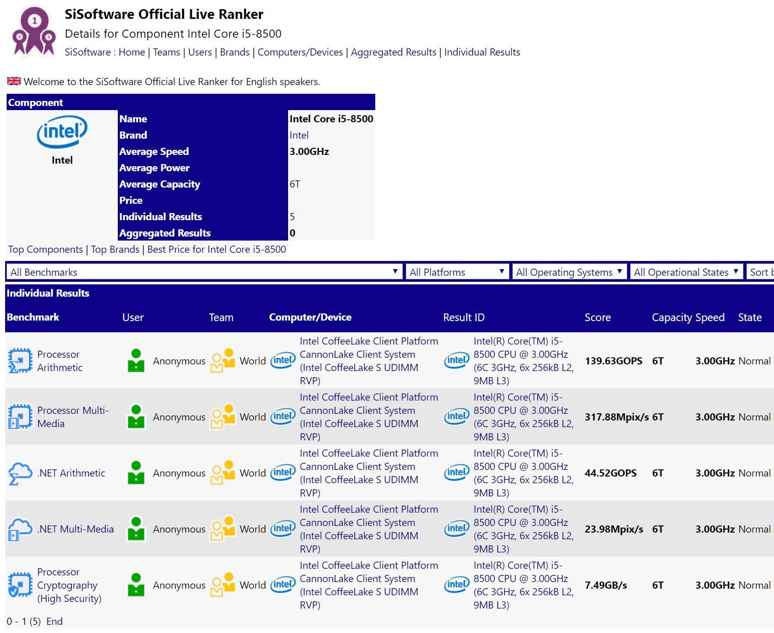 Детальнее Intel Core Coffee Lake 8300— 8500— 8600T и8670