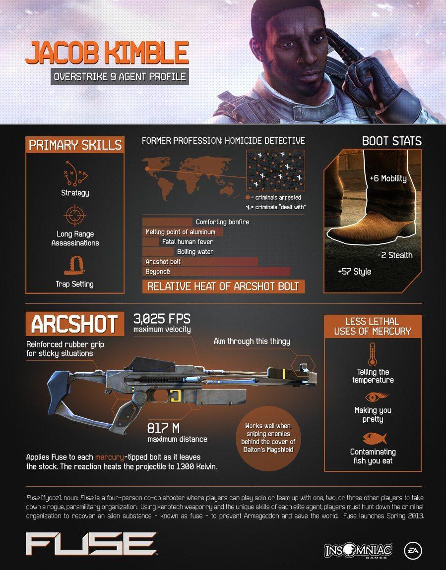 03_Jacob_Infographic_FINAL