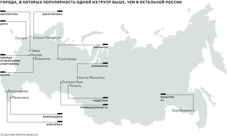 Города, в которых популярность одной из групп выше, чем в остальной России