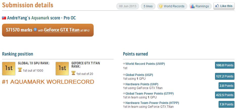 PR ASUS ROG Maximus VI Extreme AquaMark3 world record