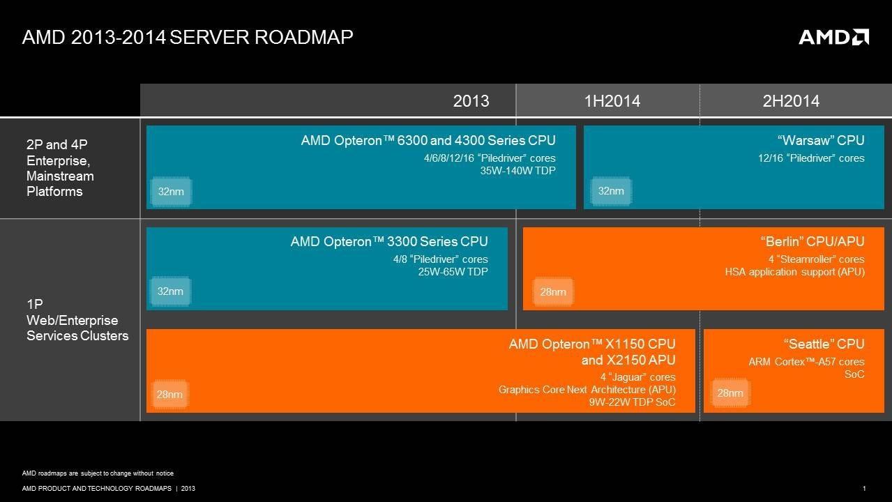 pr-server-roadmap