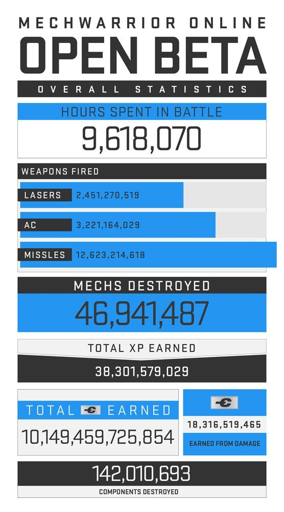 BE_A_HERO_STATS