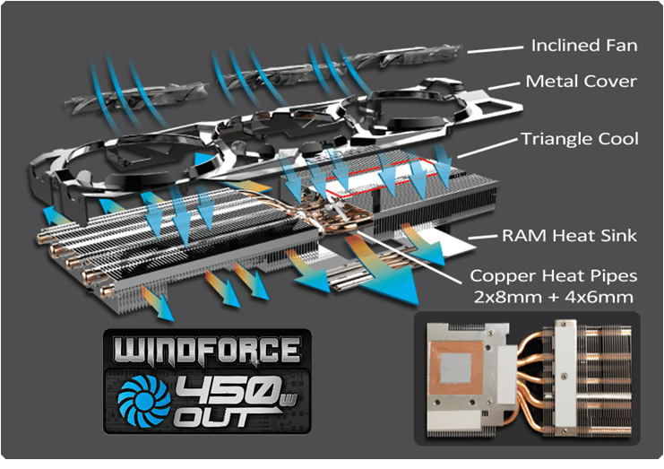 GeForce GTX 780 Ti Overclock Edition
