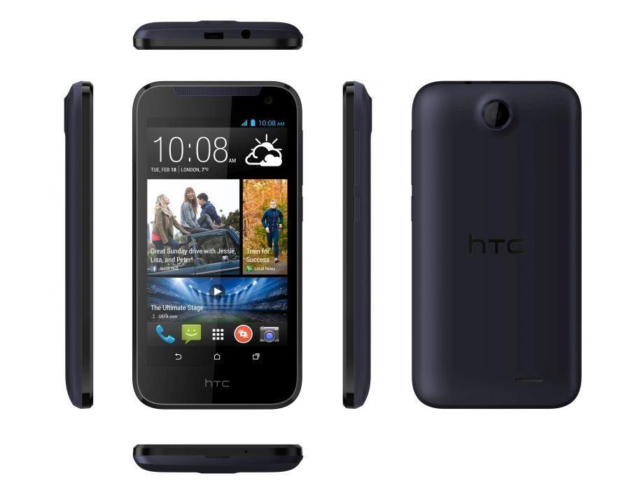 HTC Desire 310_6V_Blue