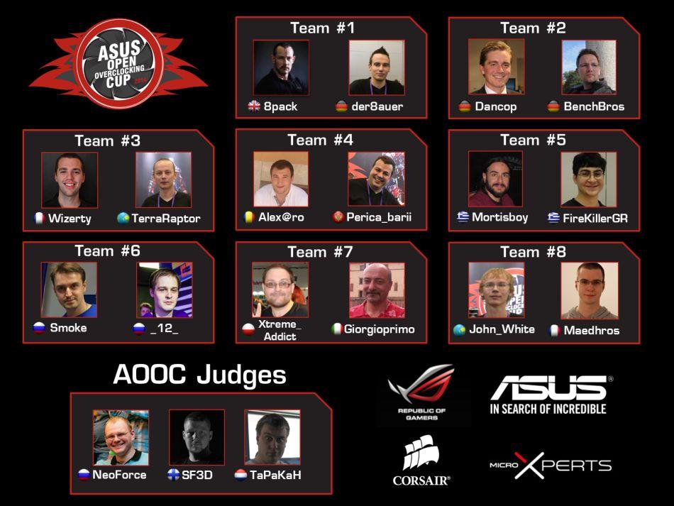 Final_participants