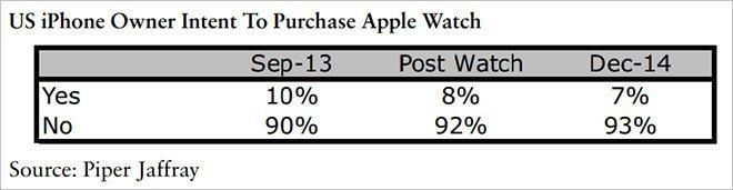11410-4218-141221-Apple_Watch_Intent-l