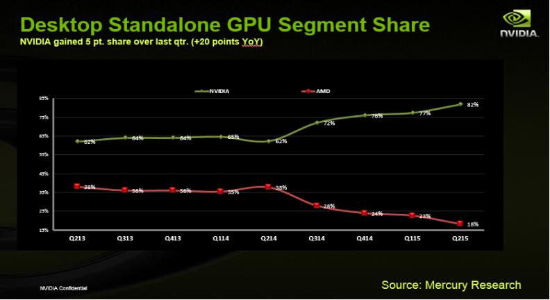 Discrete-GPU-Market