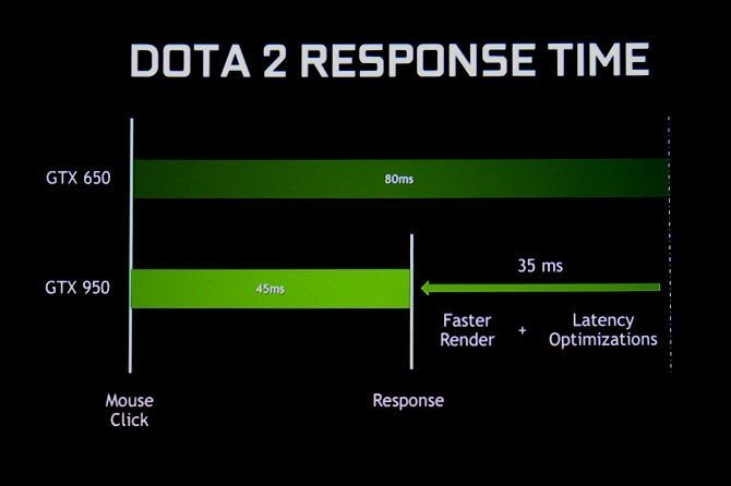 NVIDIA-GeForce-GTX-950_2