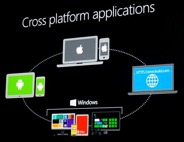 microsoft-build-2015-cross-platform-applications_w_600
