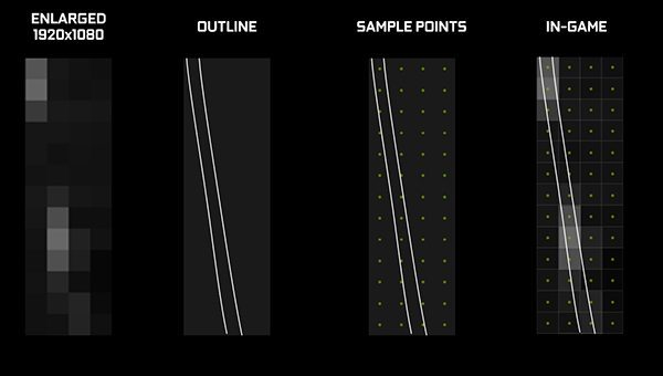 lack-of-sample-points-grass-detail