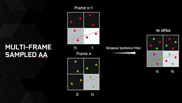 multi-frame-sampled-aa