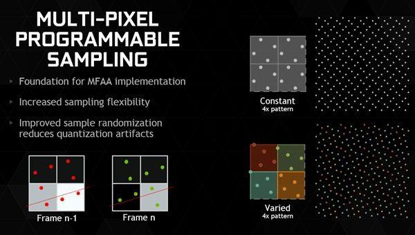 multi-pixel-programmable-sampling