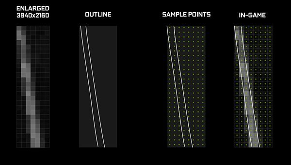 sample-points-mulitplied-by-four