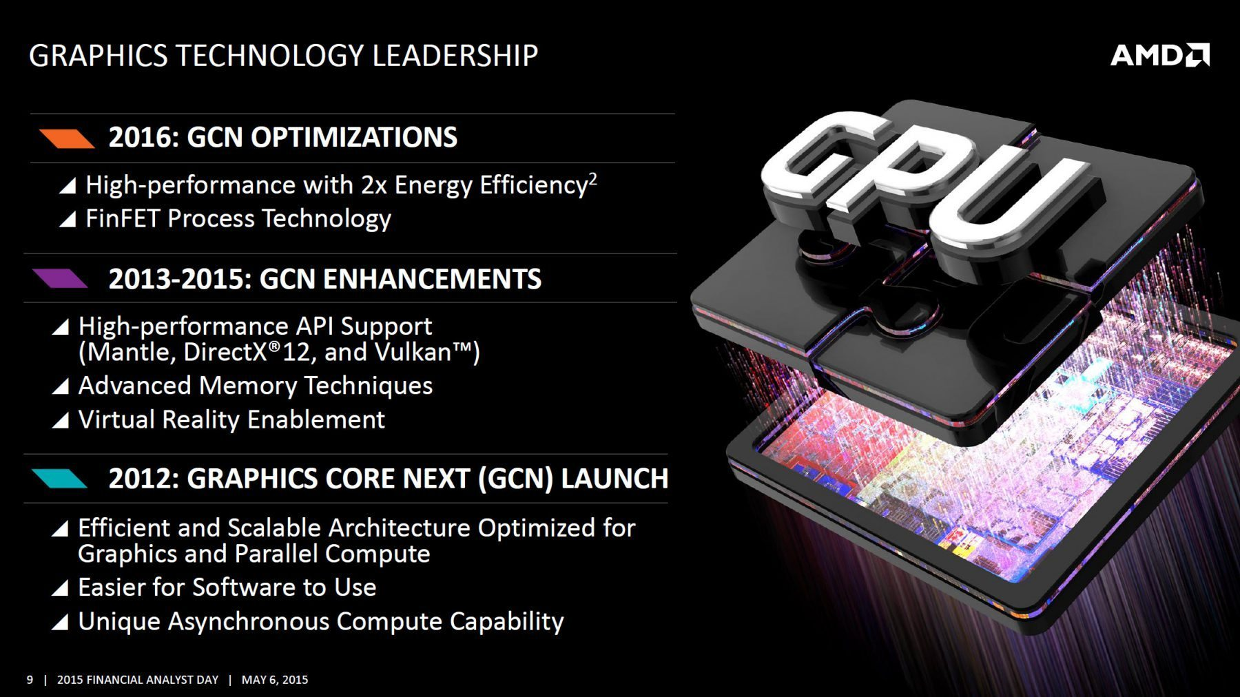 AMD-GCN-GPU-Optimization-2015