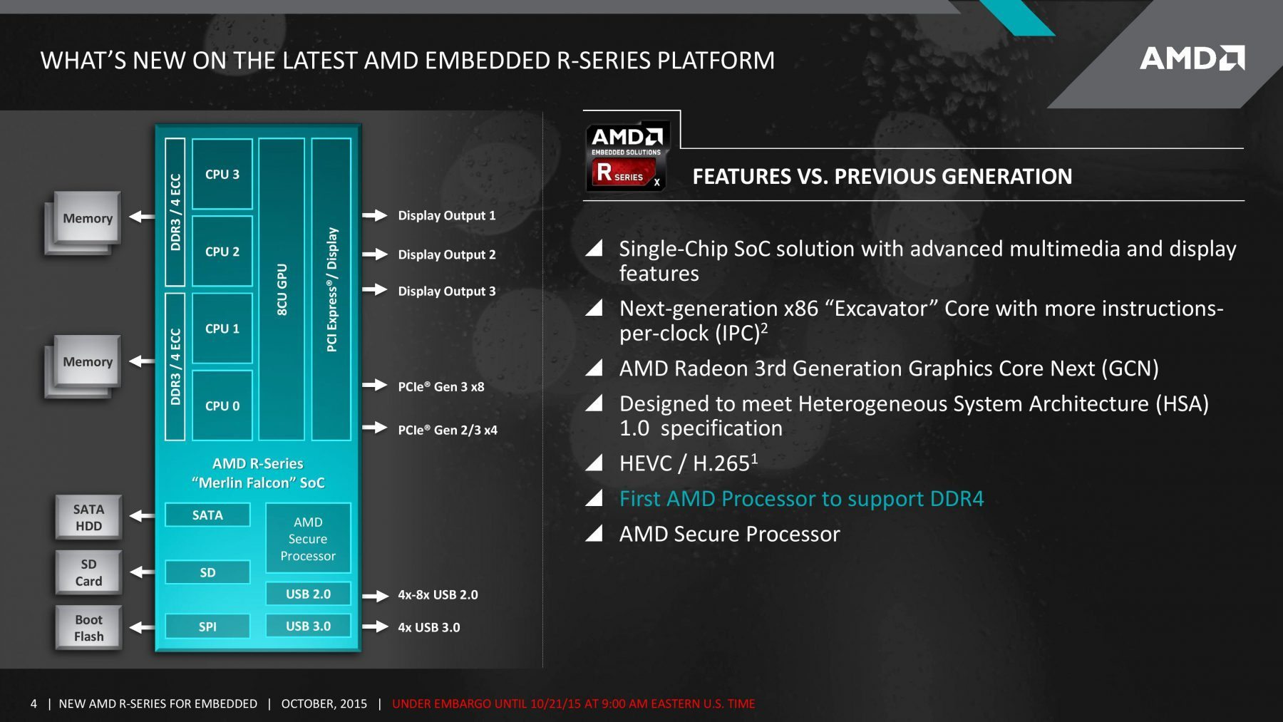AMD-Merlin-Falcon-SOC-Carrizo-APU_Features