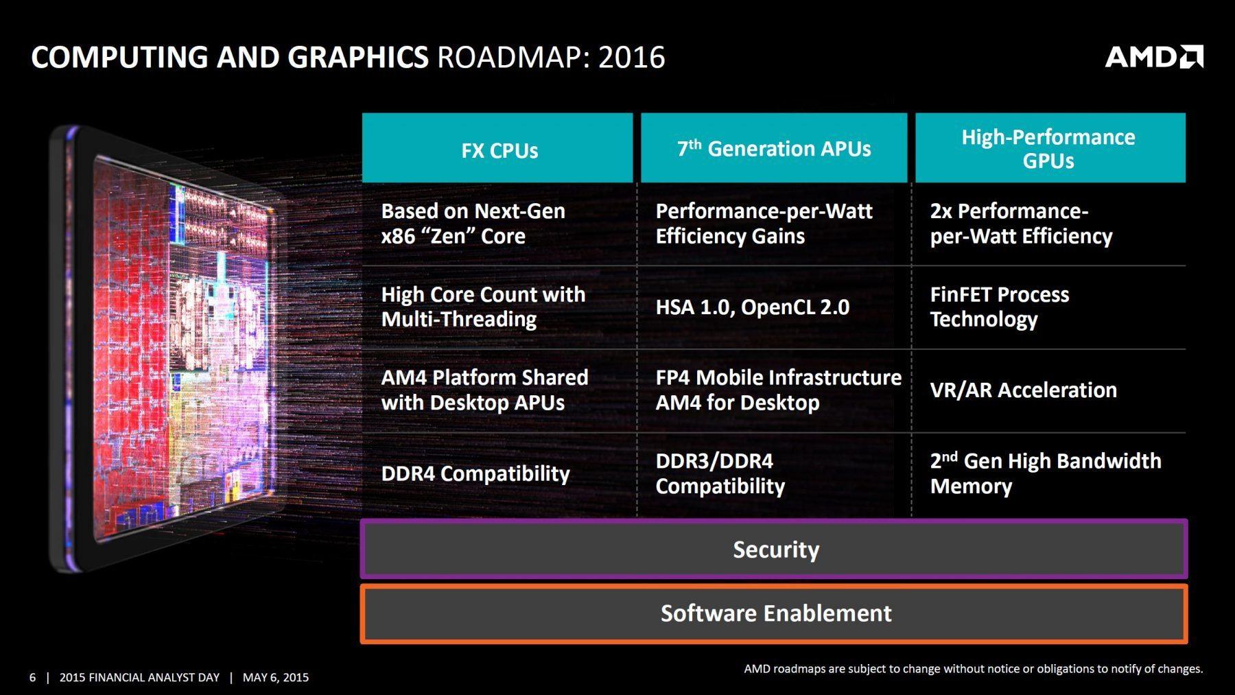 AMD-Computing-Roadmap-2016_Bristol-Ridge-APUs