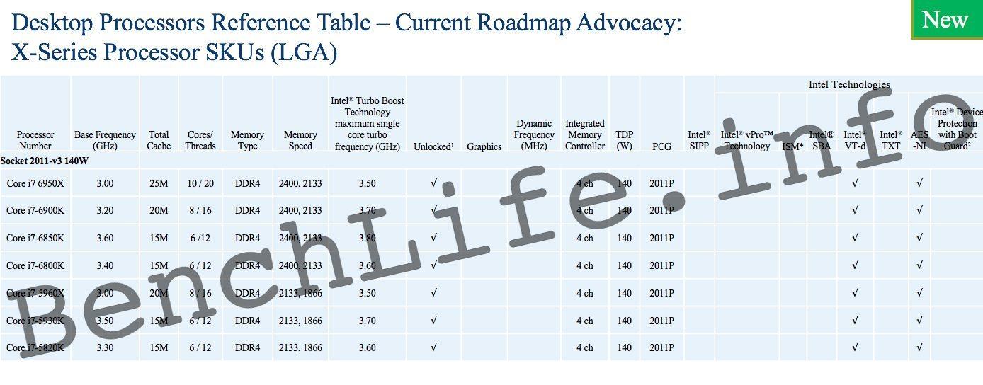 Intel-Broadwell-E-Core-i7-6950X-Processor-Family