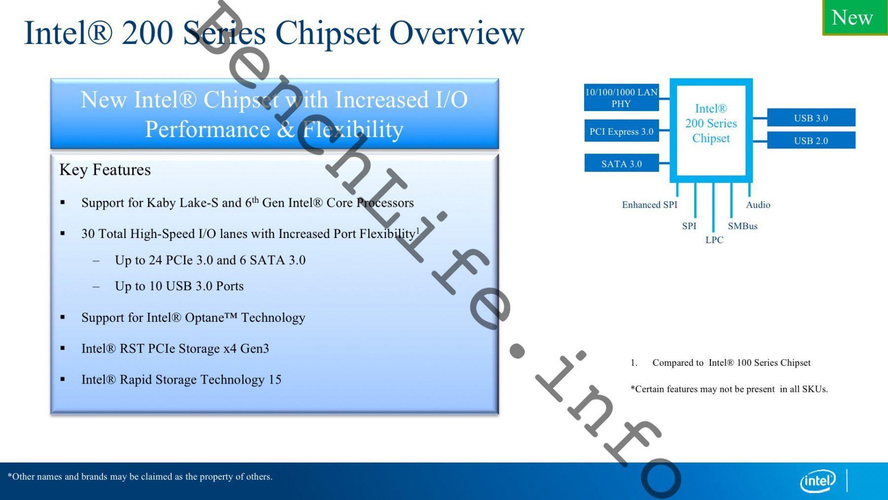 Intel-Kaby-Lake-Desktop-200-series-Chipset-Details